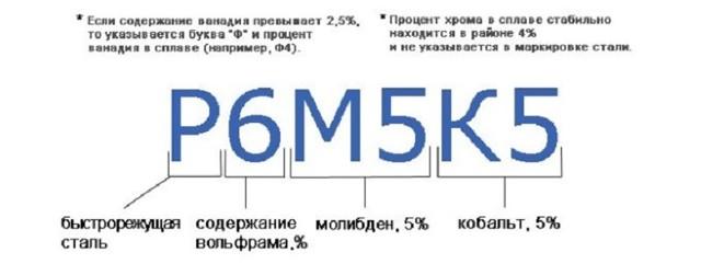 Сталь Р6М5: расшифровка, характеристики, применение, плюсы и минусы